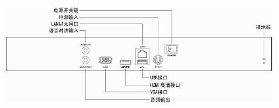 DS-7816N-E1,DS-7808N-E1,DS-7808N-E1  DS-7804N-E1 DS-7808N-E1 DS-7816N-E1 网络视频录像机 产品概述   DS-7800N-E1为海康威视自主研发的新一代NVR(Net Video Recoder)产品,支持网络视频接入。它融合了多项专利技术,采用了多项IT高新技术,如视音频编解码技术、嵌入式系统技术、存储技术、网络技术等。   DS-7800N-E1系列网络硬盘录像机可广泛应用于金融、公安、部队、电信、交通、电力、教育、水利等领域的安