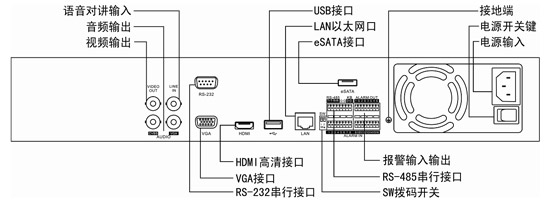 海康硬盘录像机电路图
